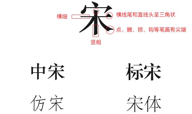 serif-song