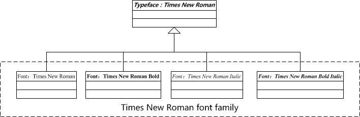 pic-fontfamily